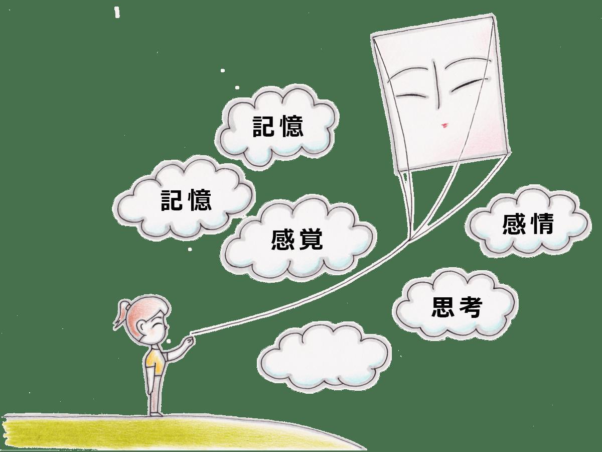 マインドフルネス:凧揚げモデル