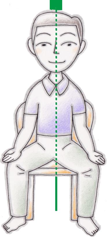 マインドフルネス瞑想の姿勢:椅子、垂直、両手、両足